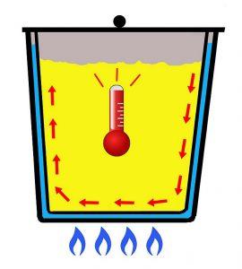 cuve chauffage gaz avec bain marie