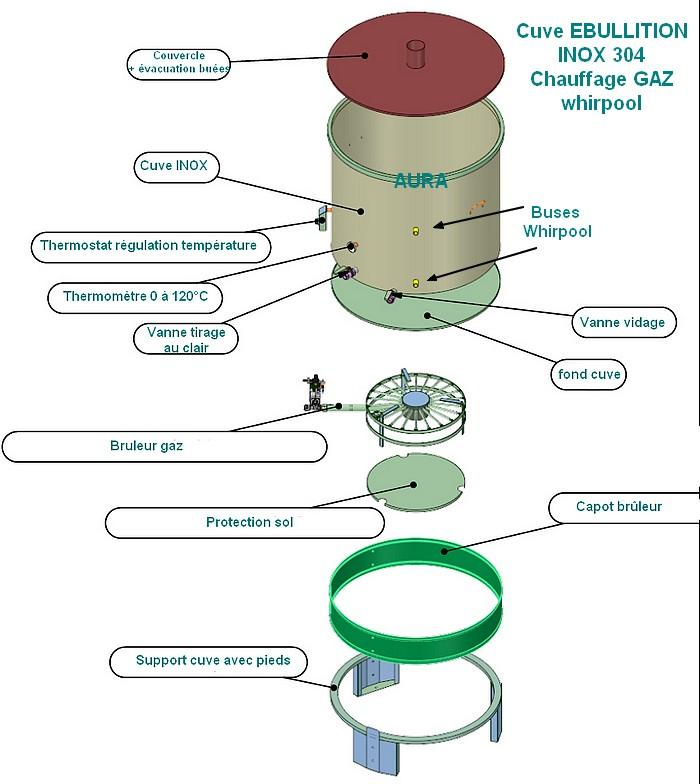 cuve ebullition brasserie chauffage gaz